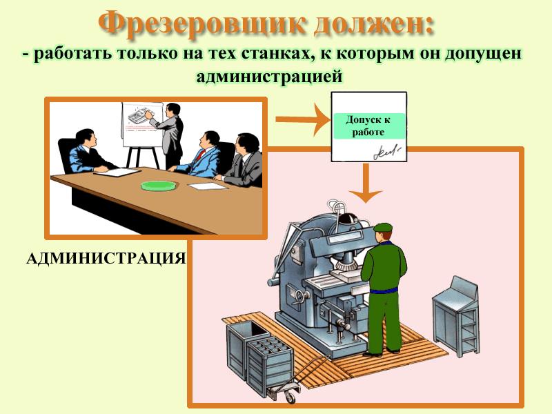 Инструкции фрезеровщик технике безопасности по